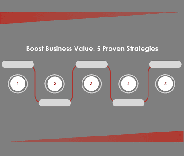Boost Business Value